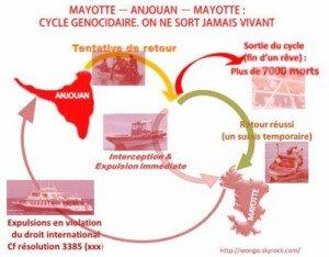 Mayotte : Communiqué de la Cimade sur le naufrage d'un Kwassa Kawassa dans POLITIQUE 3063285625_1_3_HU2vusW6-300x234