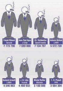 Si les PDG du CAC étaient au salaire maxi  dans Front de Gauche 2012-03-27salaires-grand-patron-209x300