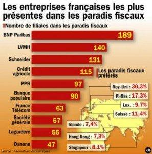article_ide-entreprise-paradisfis-297x300 Antoine Peillon dans France