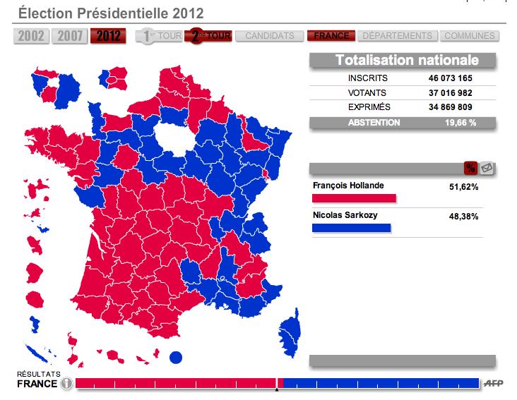 Sarkozy battu ! Tous les résultats du deuxième tour de la Présidentielle 2012 dans POLITIQUE image_1_1