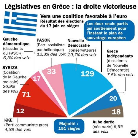 gal_5462 Syriza dans Legislatives 2012