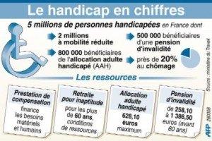2012-07-04handicap-300x200 handicapés dans Politique nationale
