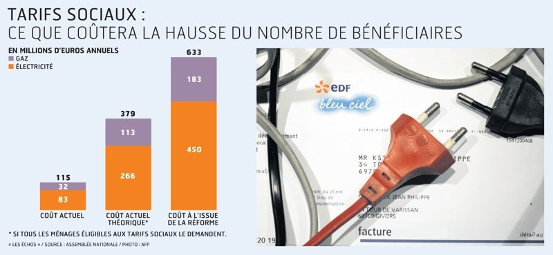 Tarification progressive de l'énergie : les sénateurs communistes proposent une loi permettant l'extension de la trêve hivernale à tous les usagers dans France 366170_0202291583085_web