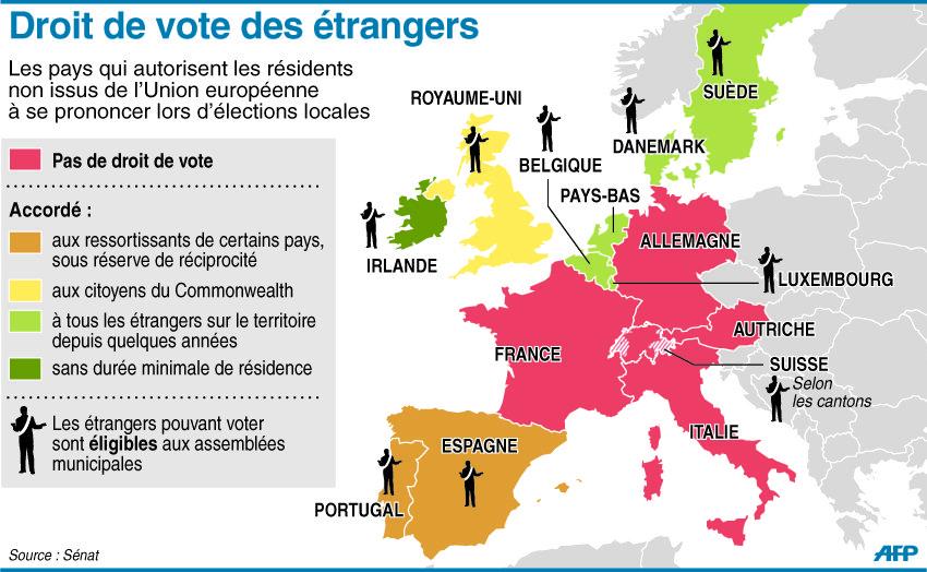 votetrangers droit de vote des étrangers dans PETITION
