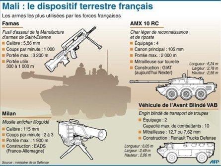 Mali : début d'une guerre d'usure dans Intervention militaire au Mali mali1