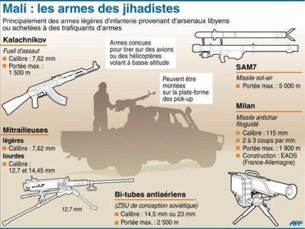mali2 Ansar Eddine dans Mali