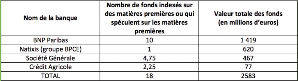 banques1 Banques dans ECONOMIE