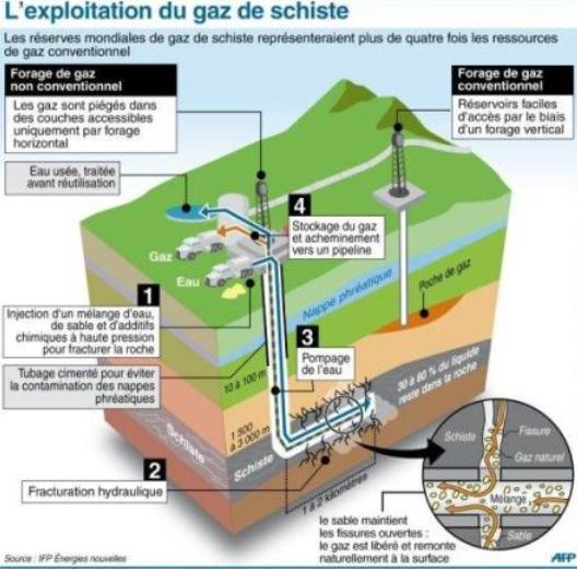 Gaz de schiste : le grand boum international  dans Energie capture-gaz-de-schiste
