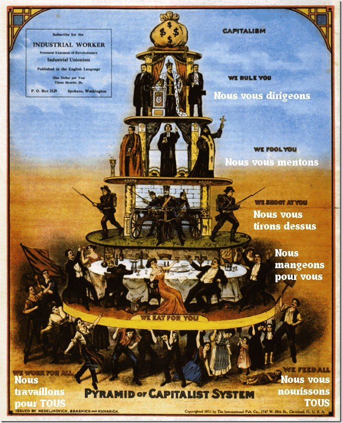 capitalisme0 André Comte-sponville dans l'Humanité