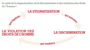 capturestigmatisation-300x166 Arnaud Montebourg dans POLITIQUE