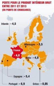 austerite-ue