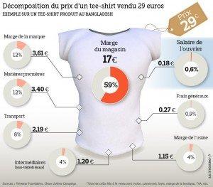prix tee-shirt