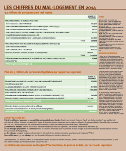 Capturemal-logement2014