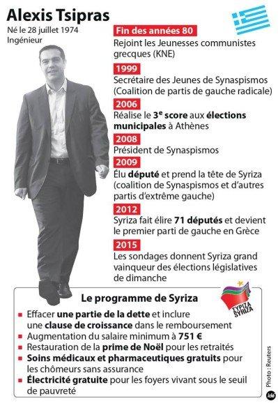 Alexis-Tsipras
