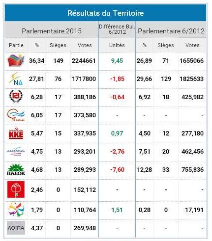 électionsgrecques2015
