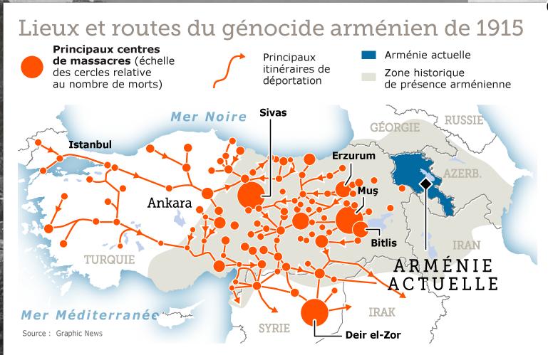 Capturegenocidearmenien