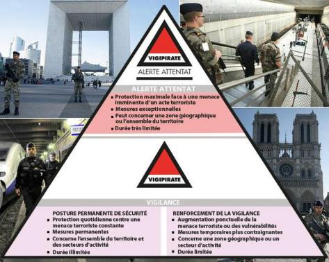 pyramide_reference